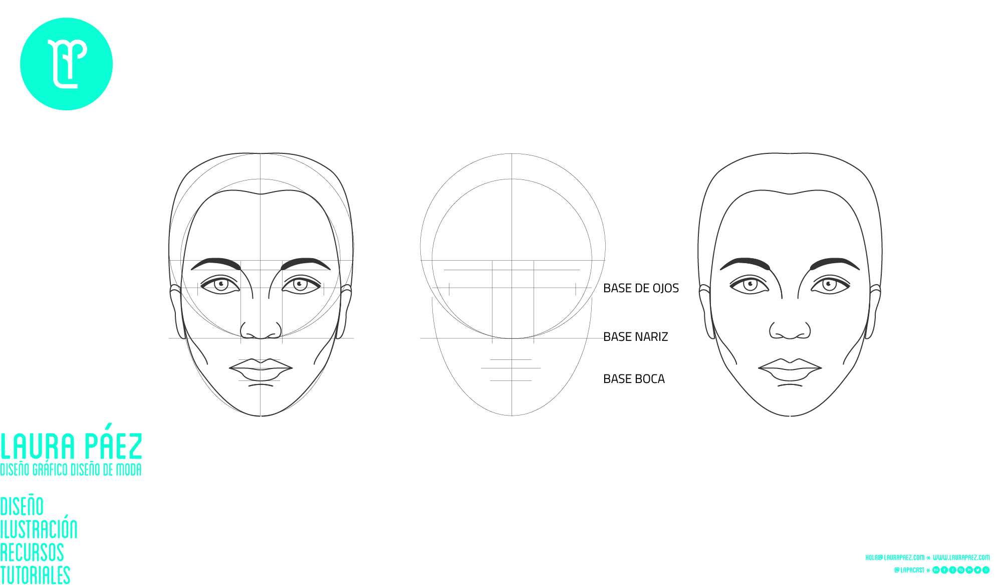 Descarga plantilla para dibujar caras - Laura Páez