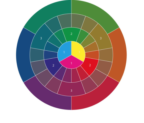 Curso de ilustraci n de moda y recursos para dise adores - Paleta cromatica de colores ...